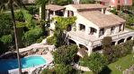 Le Golfe Juan Villa 14 pièce(s) de 430 m2 vue mer sur 2700 m² de terrain avec piscine